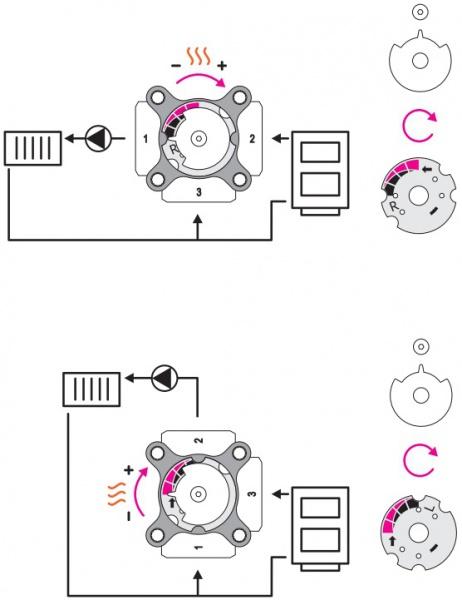 VEXVE 3-xодовой смесительный клапан AMV 3122 - 1