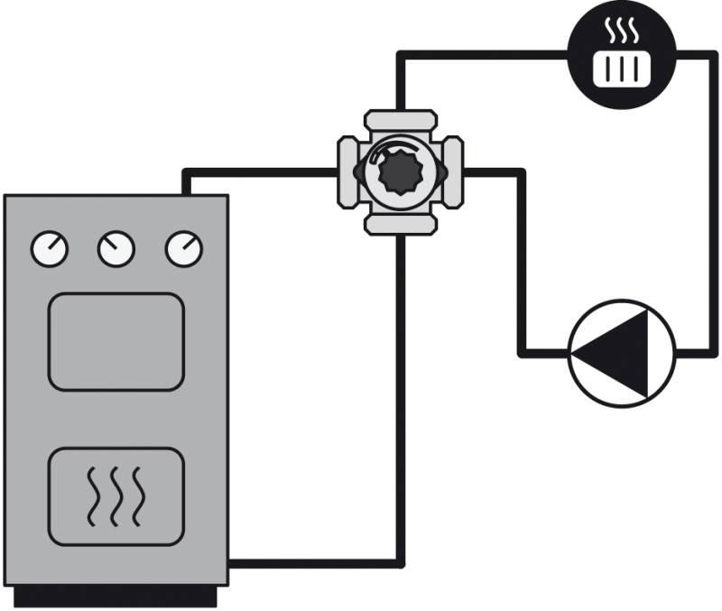 VEXVЕ 4-ходовой смесительный клапан AMV 4131 - 1
