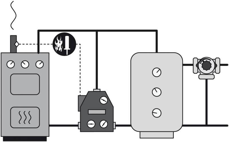 Термосмесительный узел Vexve Termovar 50 кВт. 61°C DN32 - 2