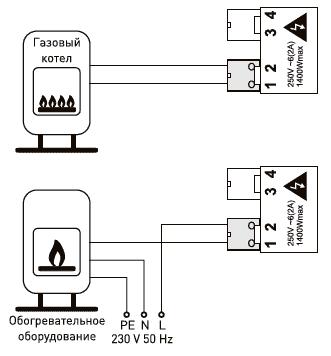 Комнатный терморегулятор Euroster 2510 - 1
