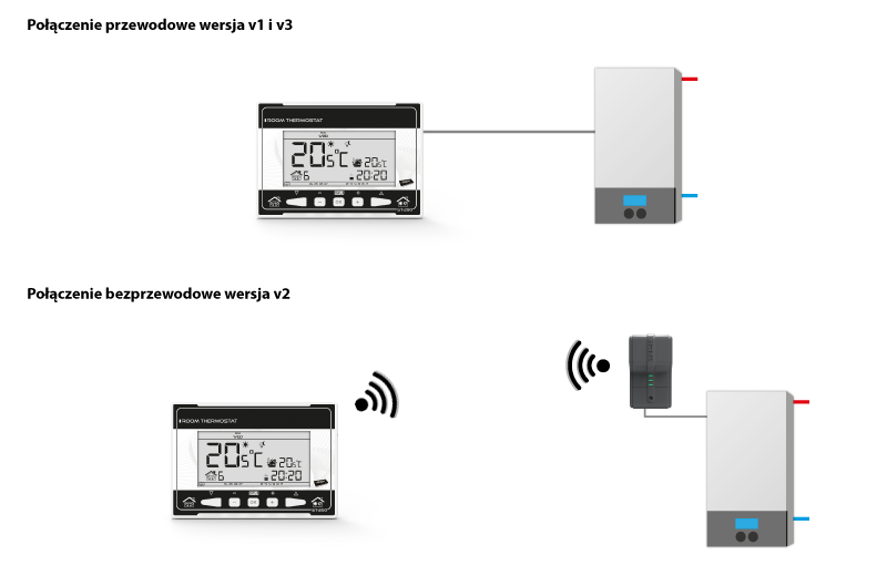 Кoмнатный регулятор SТ-290v3 - 1