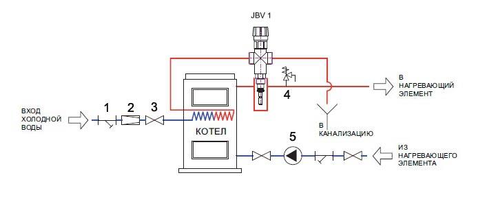 Вентиль перегрева Regulus JBV1 - 1