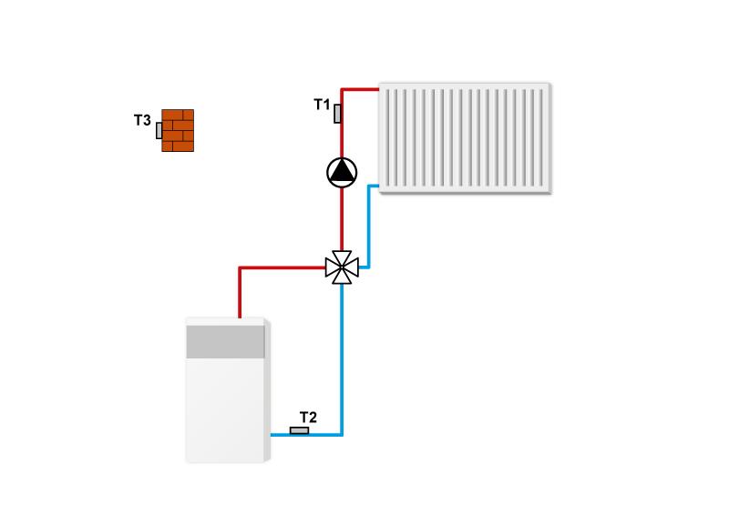 Контроллер Tech ST-430 - 2